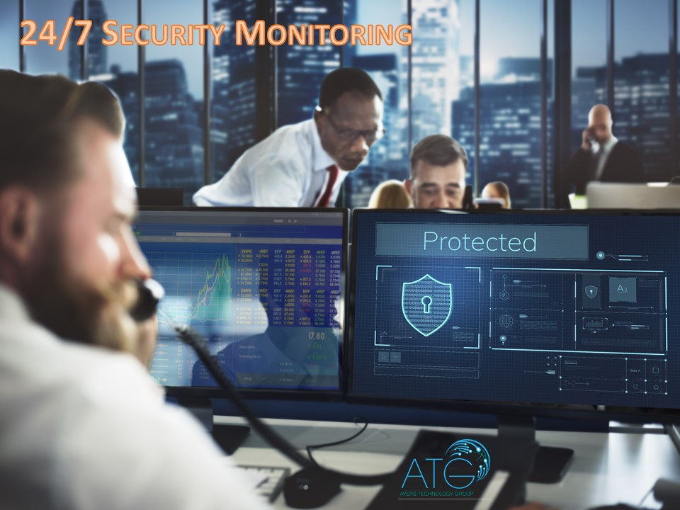24 7 Security Monitoring