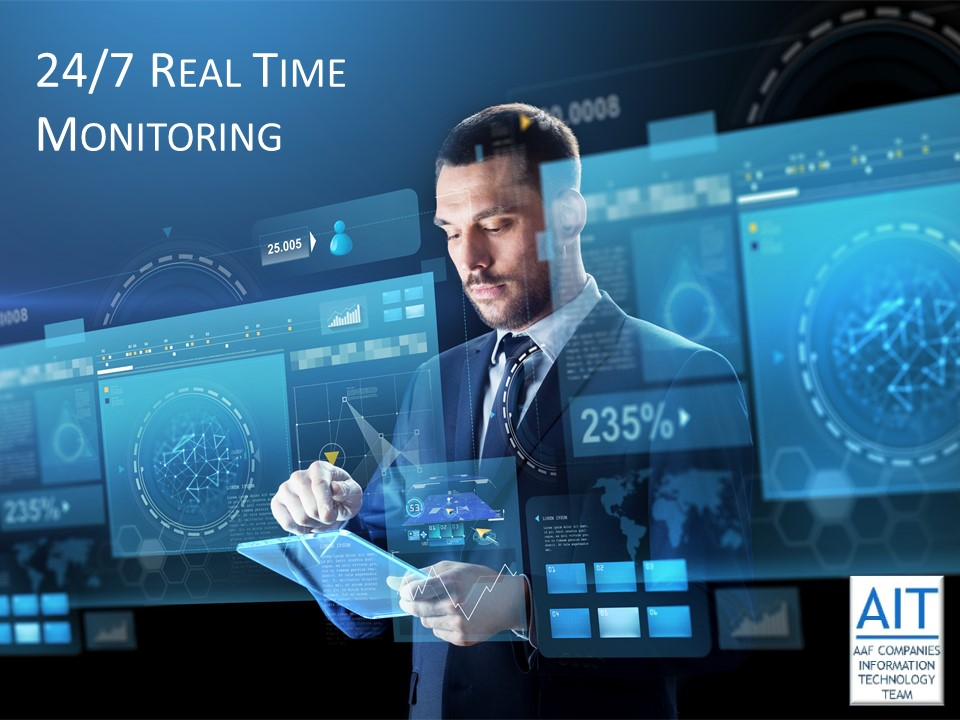 24 - 7 Managed Security Monitoring